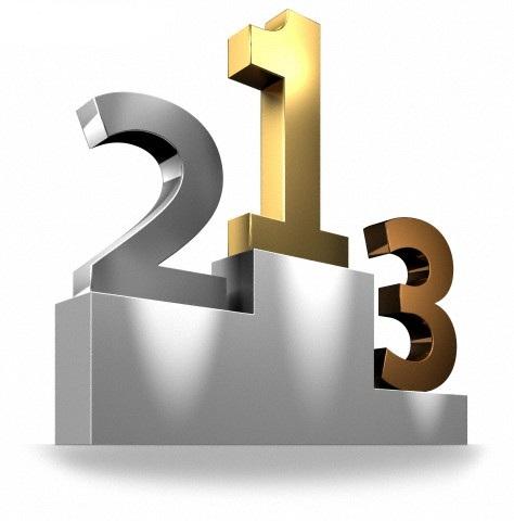 Leggi Classifica: le pi� lette di maggio 2020 sul blog